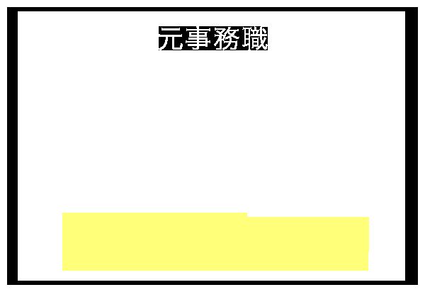 元事務職 月収11万円が→月収96万円!